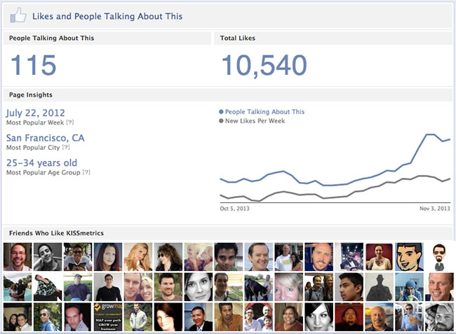basic-facebook-page-insights